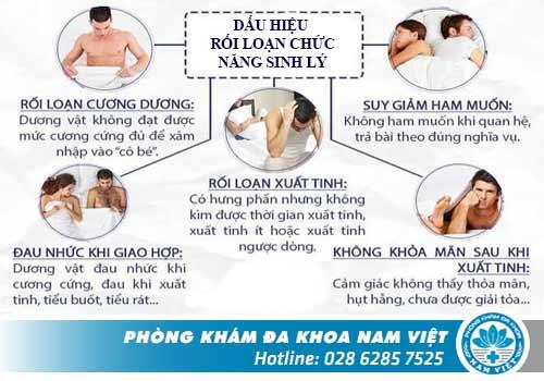 Các loại rối loạn chức năng sinh lý mà nam giới nên chú ý